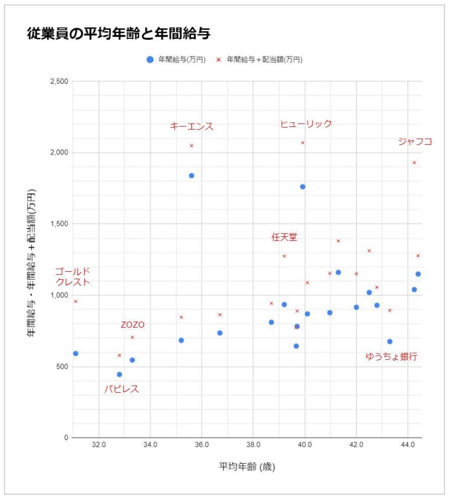 f:id:toranosuke_blog:20211014182737j:plain