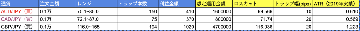 f:id:toraripinikki:20200128140813p:plain