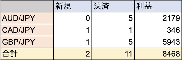 f:id:toraripinikki:20200218084814p:plain