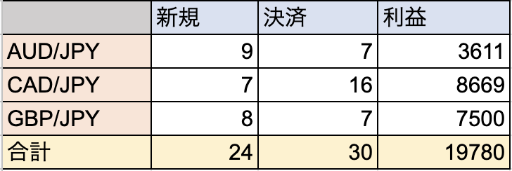 f:id:toraripinikki:20200225092702p:plain