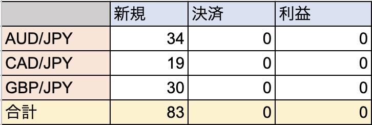 f:id:toraripinikki:20200302125522p:plain