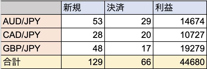 f:id:toraripinikki:20200302141049p:plain