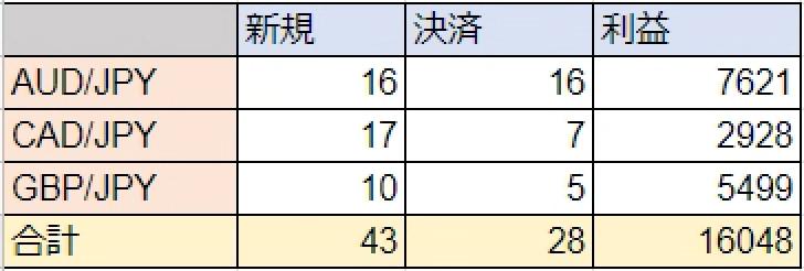 f:id:toraripinikki:20200309022032p:plain