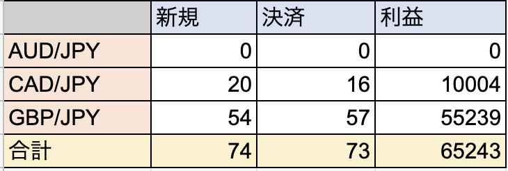 f:id:toraripinikki:20200329142547p:plain