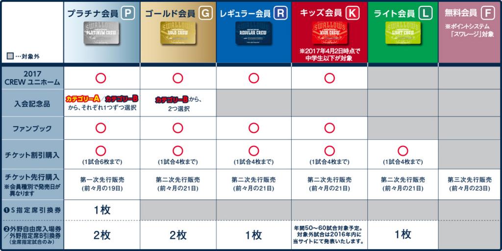 f:id:toratora00021:20170327060630j:plain