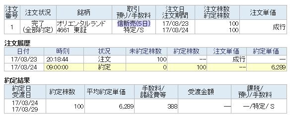 f:id:toratora00021:20170408202210p:plain