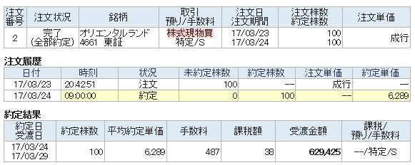 f:id:toratora00021:20170408202228p:plain