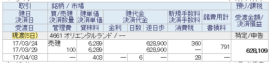 f:id:toratora00021:20170408202650p:plain