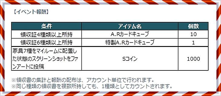 f:id:toratora0310:20170508152850j:plain