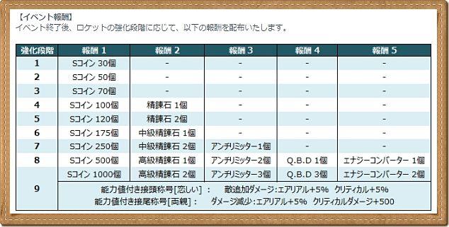 f:id:toratora0310:20170526210618j:plain