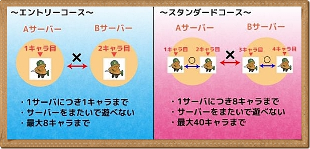 f:id:toratora0310:20170808202454j:plain
