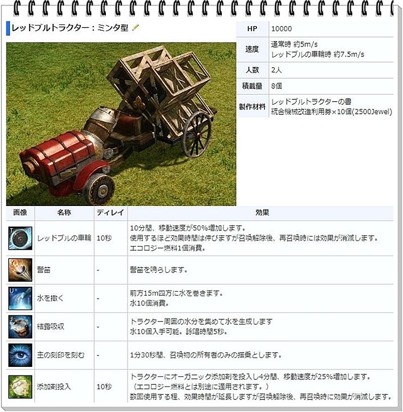f:id:toratora0310:20180307210627j:plain