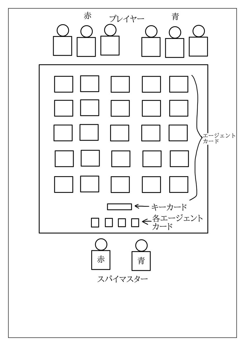 f:id:toratoranotora:20200828134812p:plain