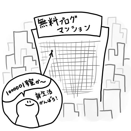 f:id:torausa_e:20170411140900p:plain
