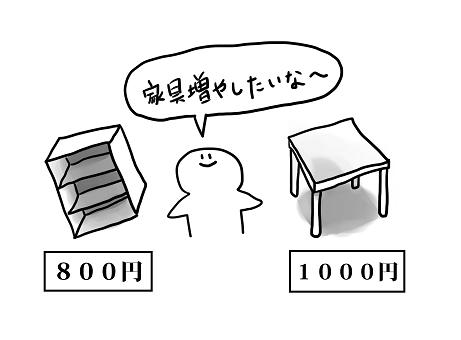 f:id:torausa_e:20170411141148p:plain