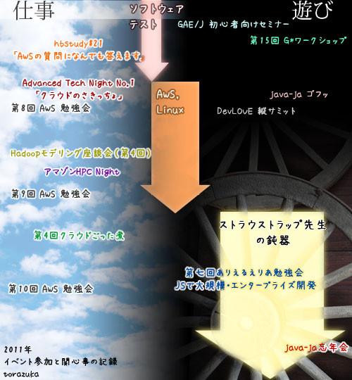 f:id:torazuka:20111230144619j:image