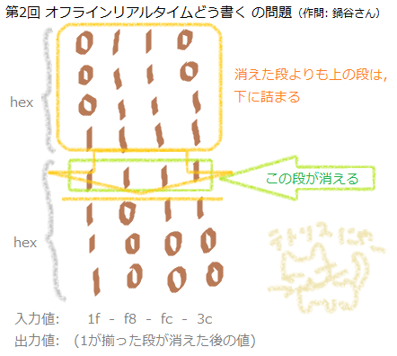 f:id:torazuka:20120729052043p:image