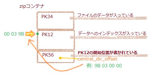 f:id:torazuka:20120827020321p:image