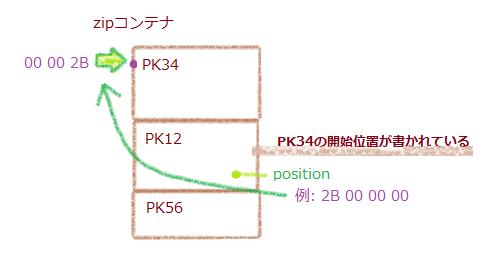 f:id:torazuka:20120827024532p:image