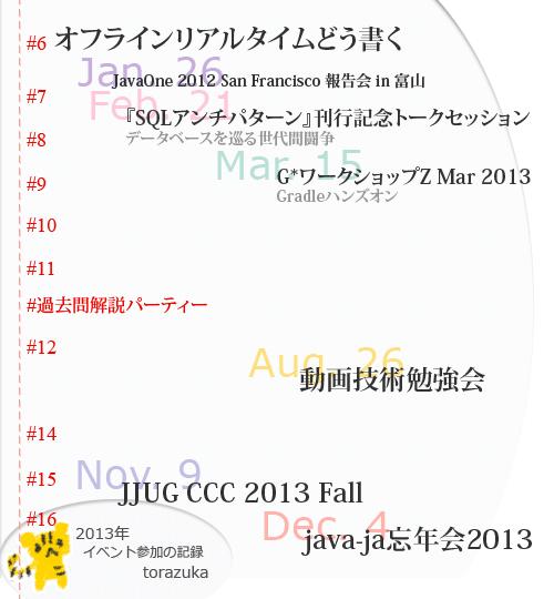 f:id:torazuka:20140101001455p:image