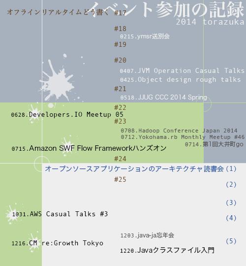 f:id:torazuka:20141231222802p:image
