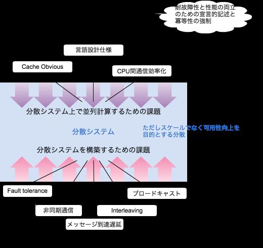 f:id:torazuka:20160221210536p:image