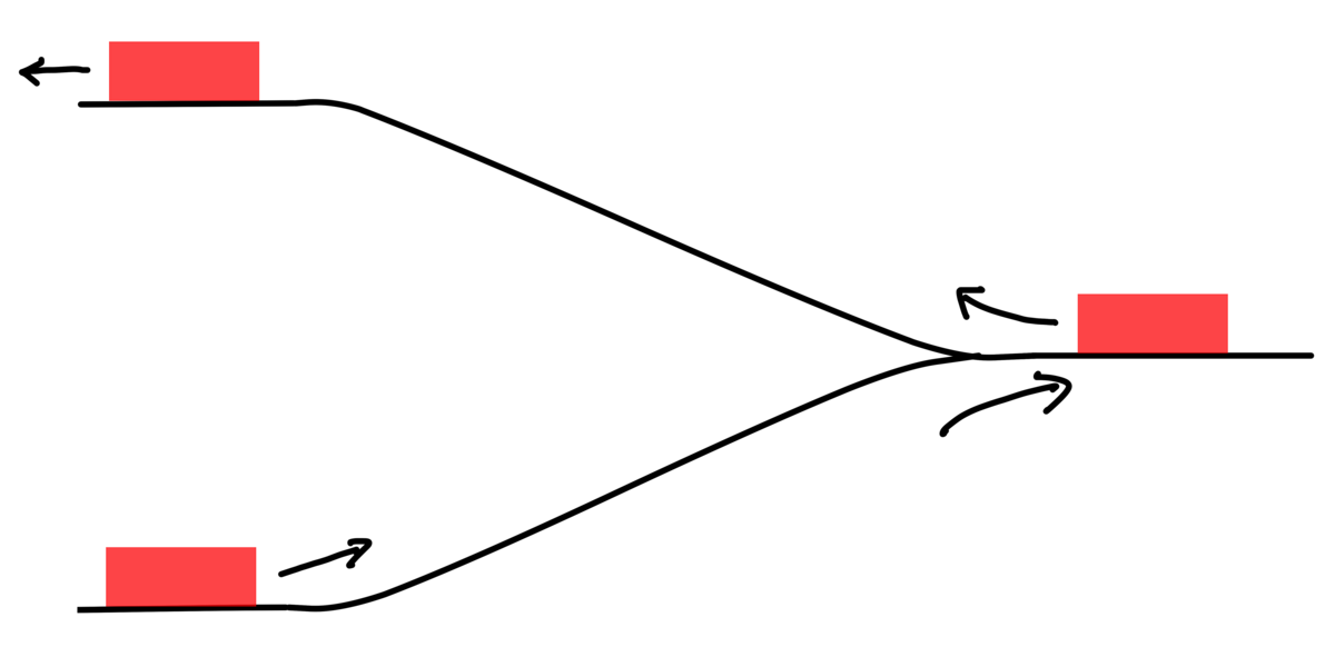 f:id:toremor:20201219110727p:plain
