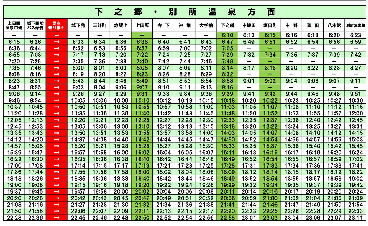 f:id:toremor:20210214134425p:plain