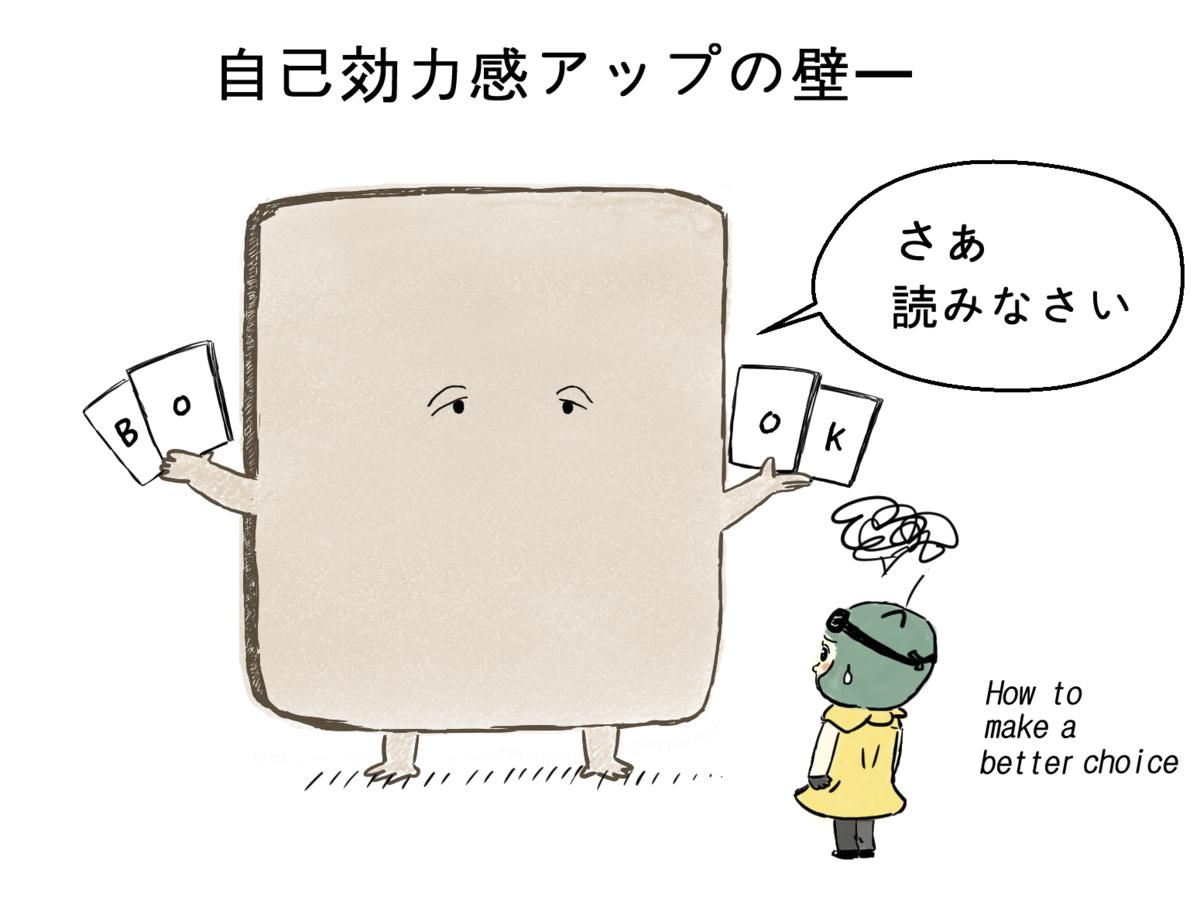 f:id:tori-tomari:20210708223219p:plain