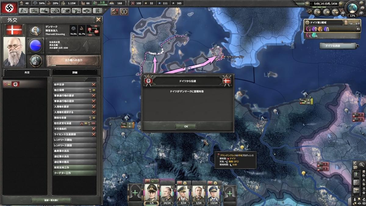 デンマークへ宣戦布告