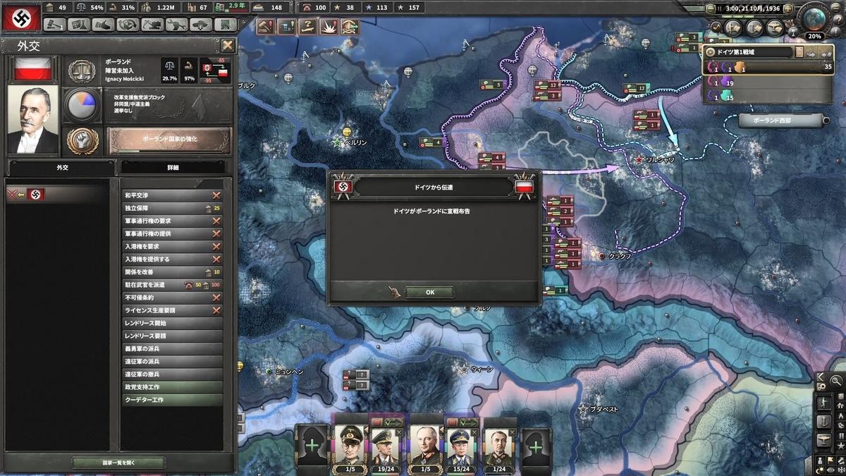 ポーランドへ宣戦布告