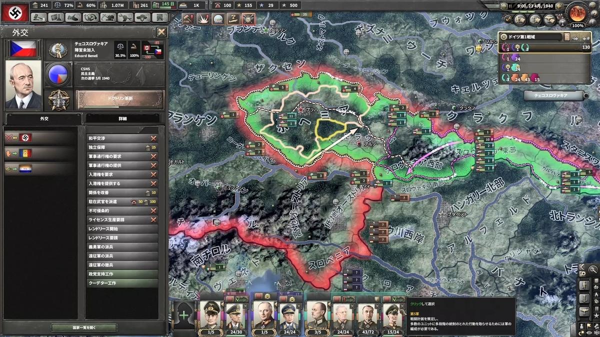 チェコスロバキアの戦線