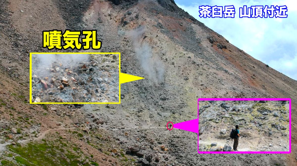 茶臼岳 噴気孔