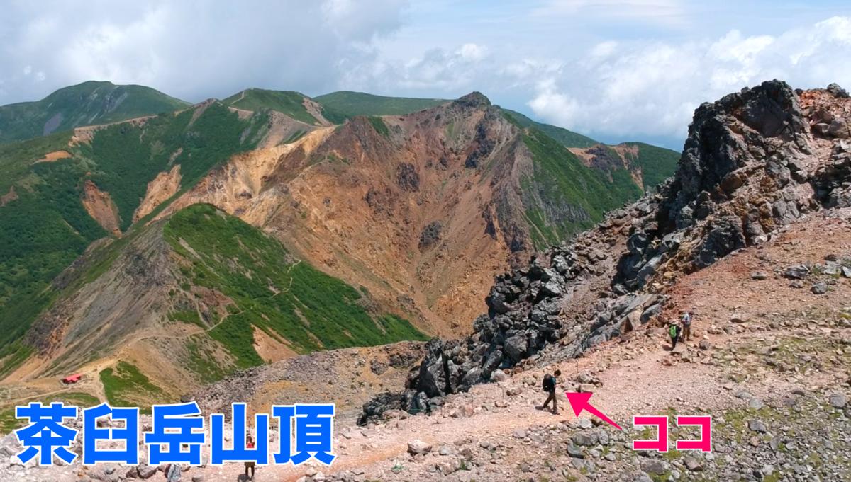 茶臼岳 山頂 朝日岳