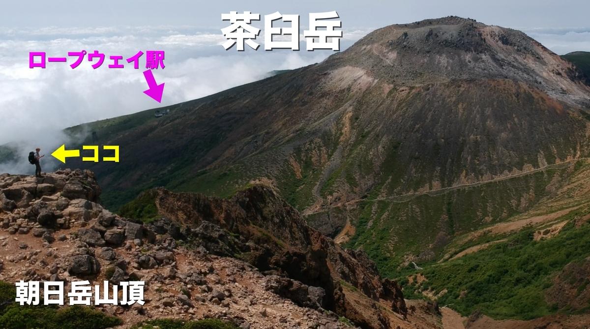 茶臼岳 朝日岳山頂