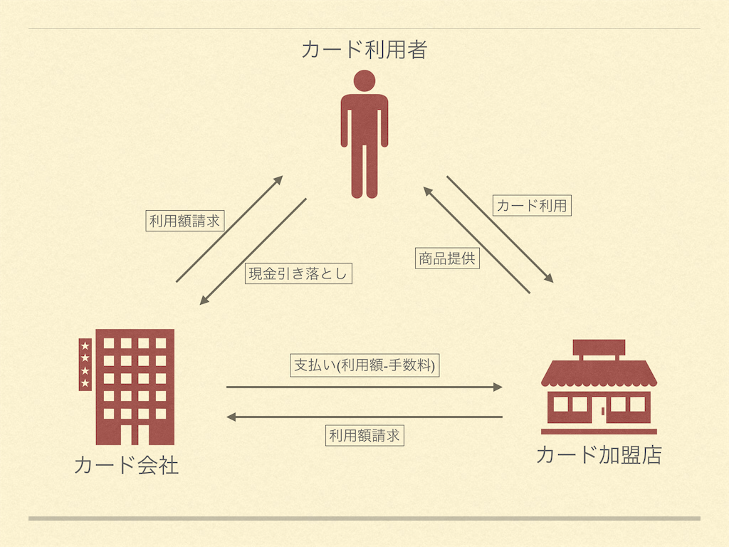 f:id:toribo21:20200813000022p:image