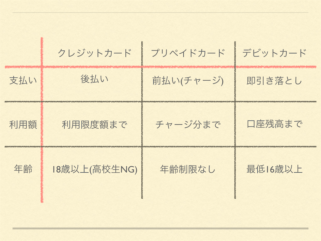 f:id:toribo21:20200813000031p:image
