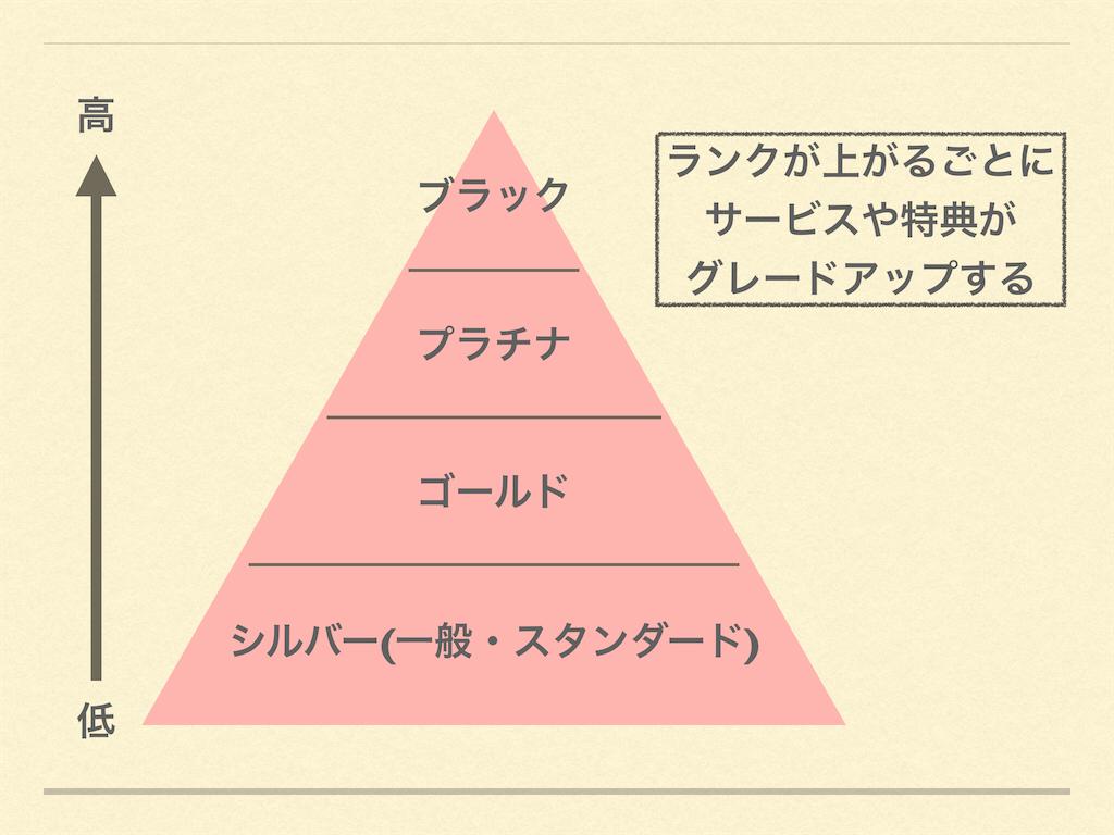 f:id:toribo21:20200814120117p:image