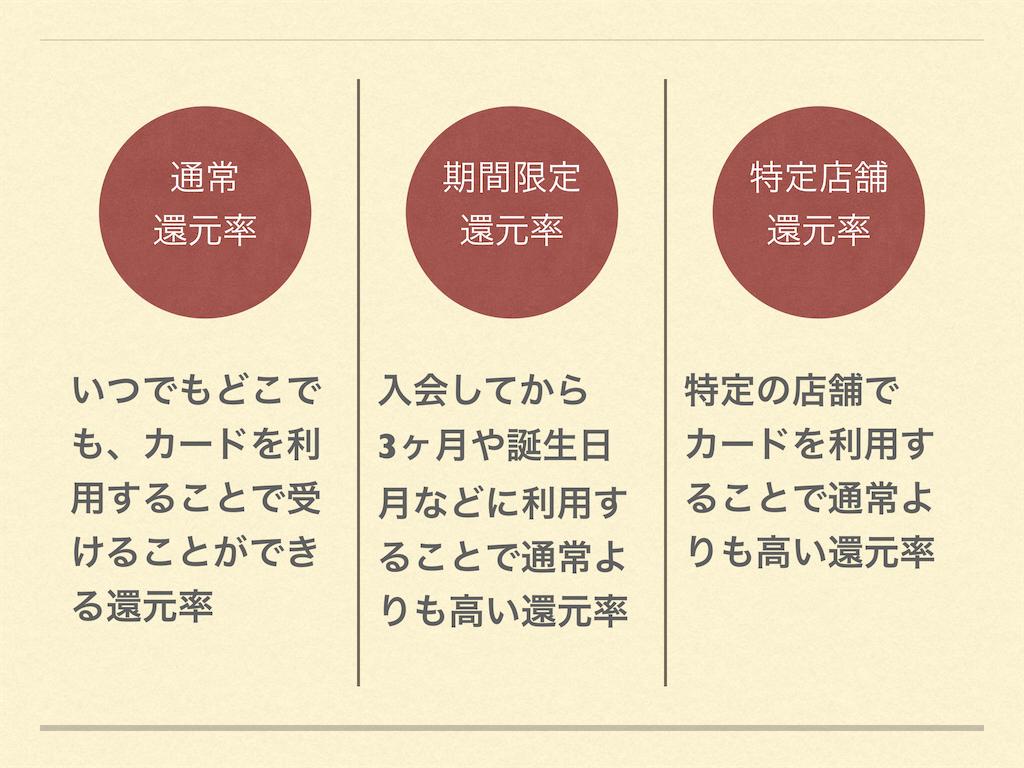f:id:toribo21:20200814122310p:image