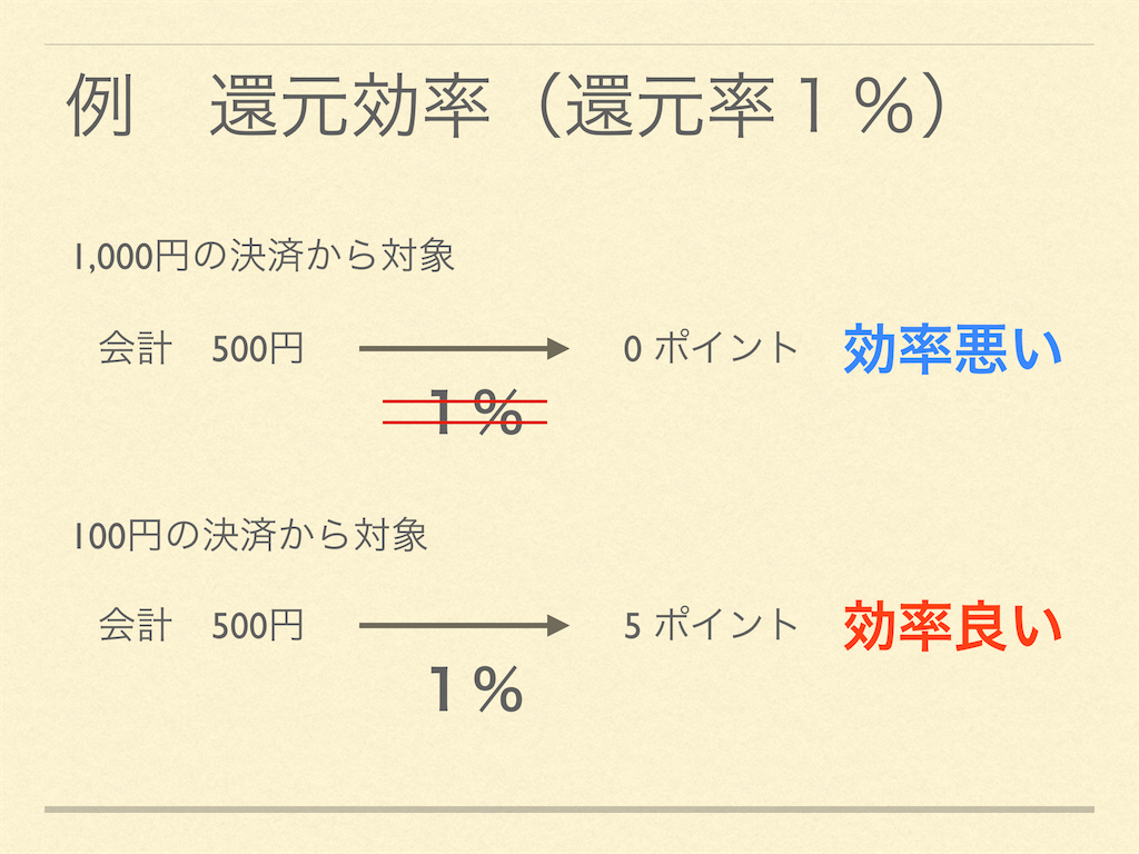 f:id:toribo21:20200814231644p:image
