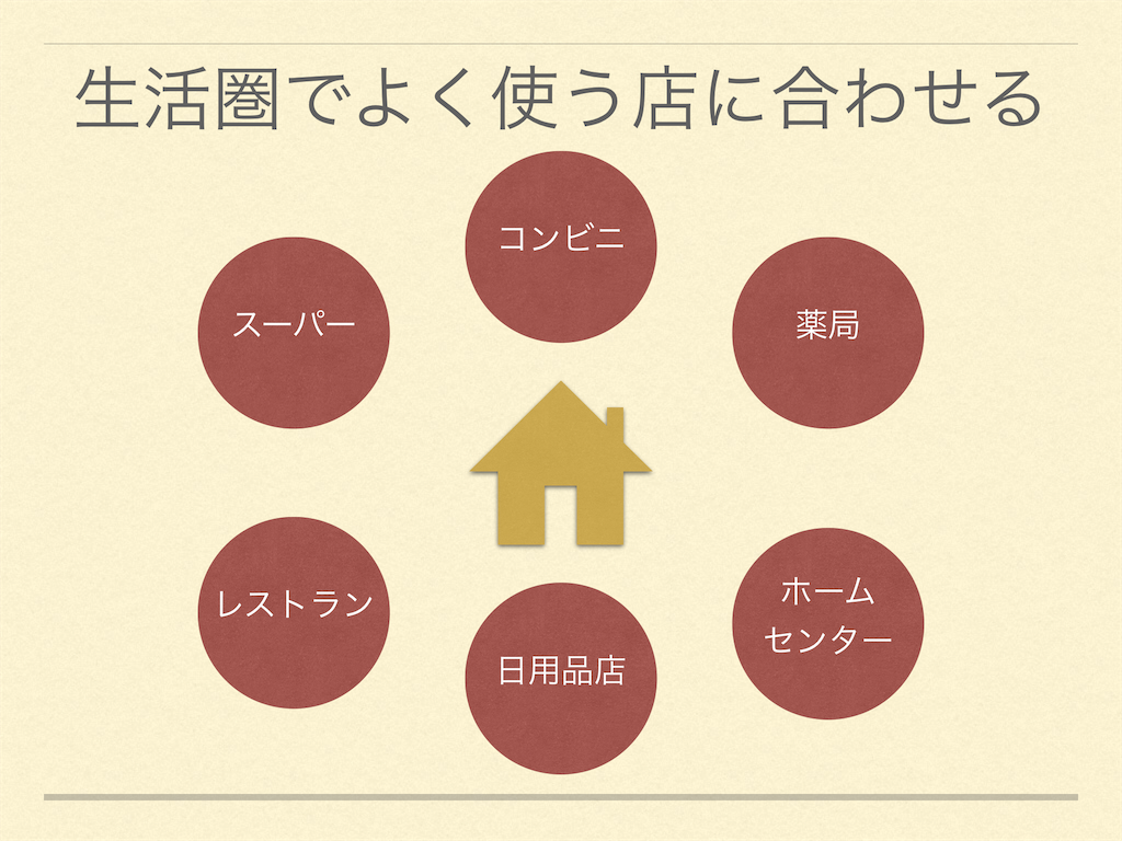 f:id:toribo21:20200815135452p:image