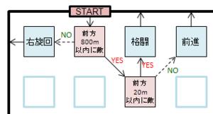 f:id:toriid:20180315211224p:plain