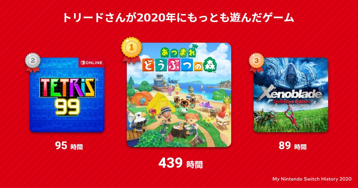 f:id:toriid:20210305070900p:plain