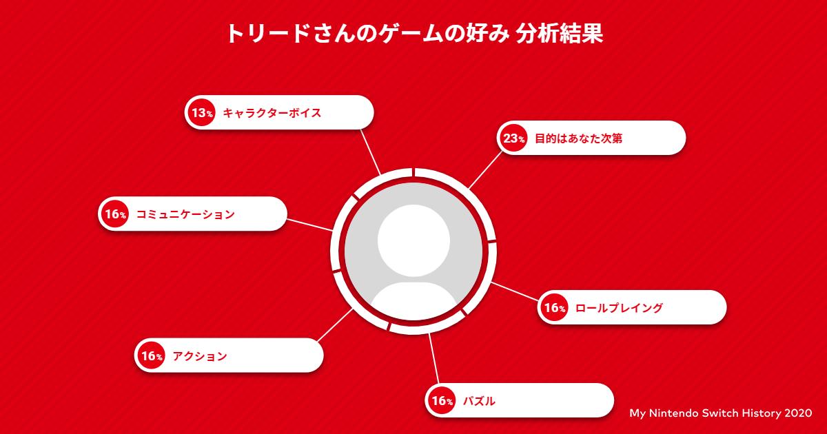 f:id:toriid:20210306065056p:plain