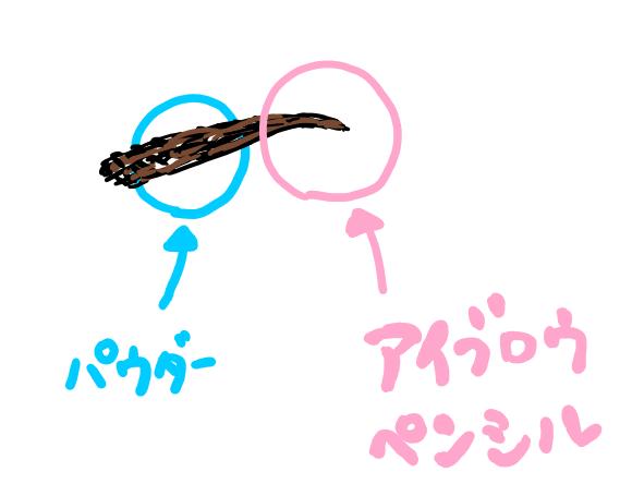 f:id:toriisogi18:20170506235906p:plain