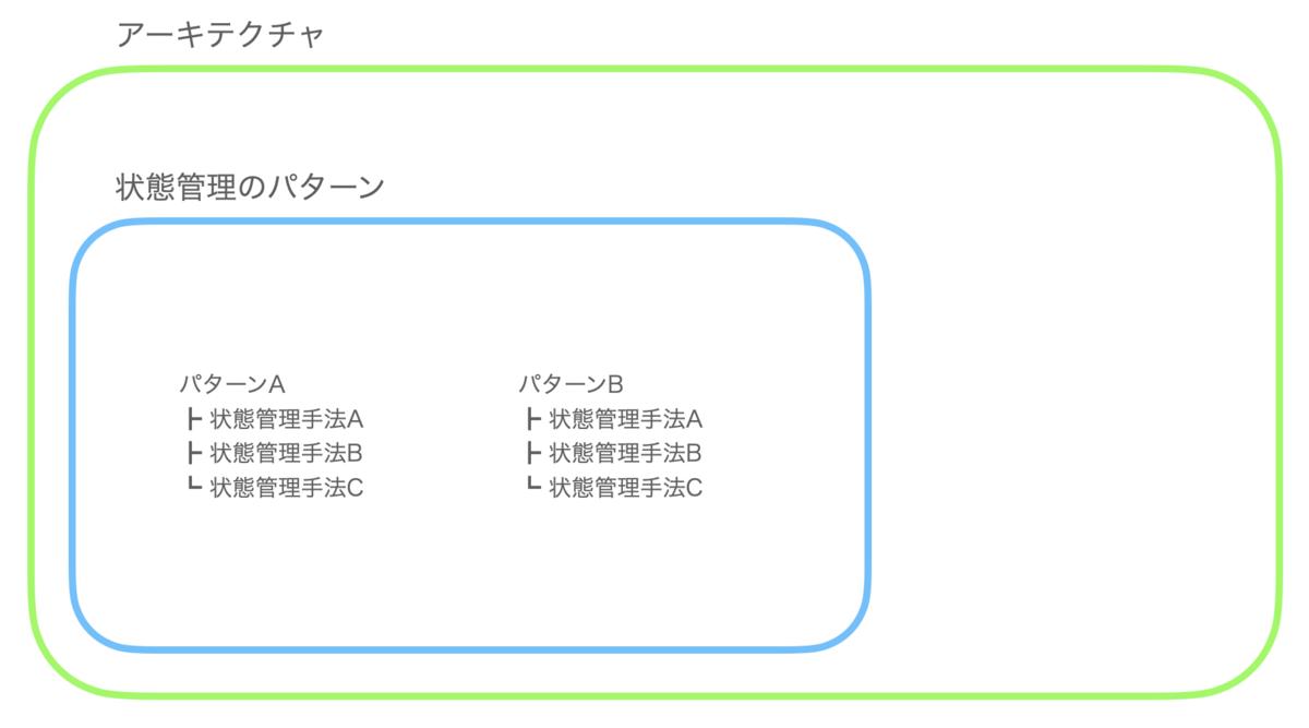 f:id:torikatsu923:20210420233213p:plain
