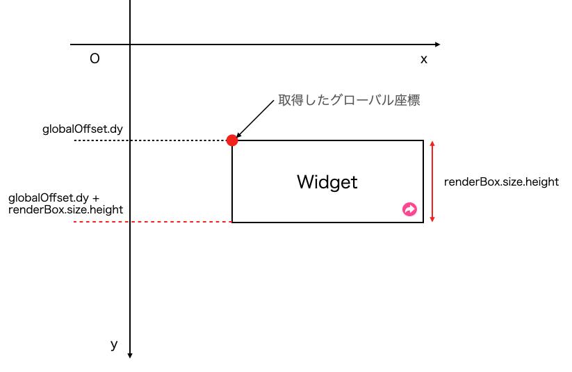 f:id:torikatsu923:20210730224141p:plain:h600