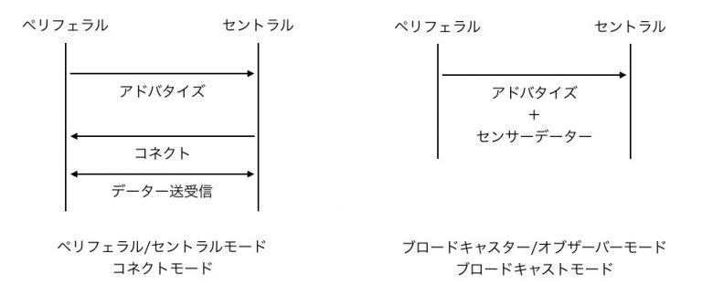 f:id:toriko0413:20200208213402j:plain