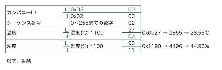 f:id:toriko0413:20200208214807j:plain