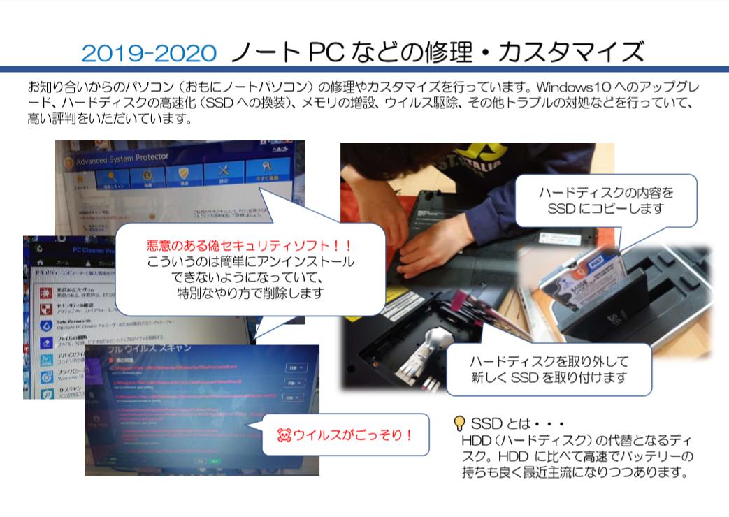 f:id:toriko0413:20200701210123p:plain